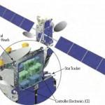 La NASA desarrolla nuevo sistema de comunicación Tierra-Marte