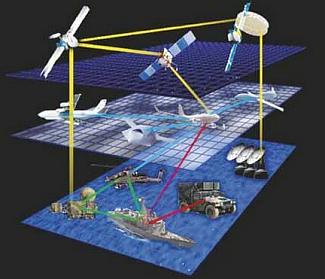 china, eeuu, estados unidos, gps, beidou navigation satellite system