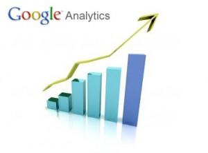 google analytics sophos