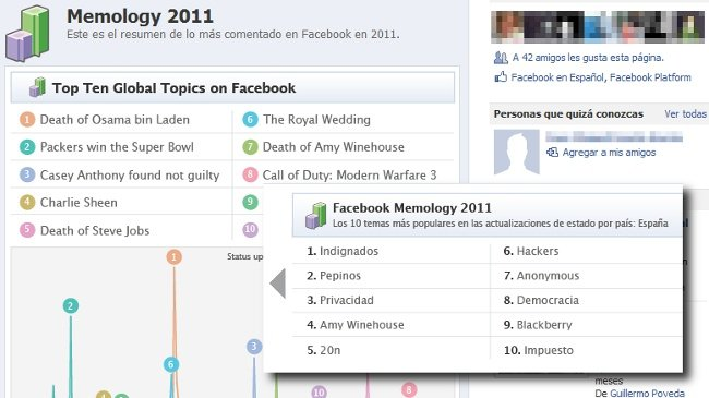 facebook indignados pepinos amy winehouse anonymus memology