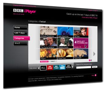 BBC, iPlayer, televisiones conectadas a internet