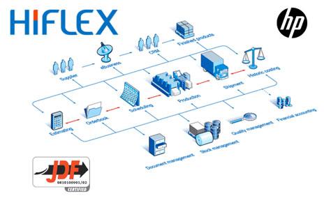 Hewlett-Packard adquiere Hiflex para aumentar su productividad