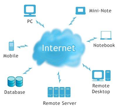 microsoft, idc, cloud