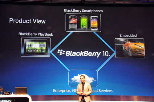 RIM presentará el BlackBerry 10 en Agosto