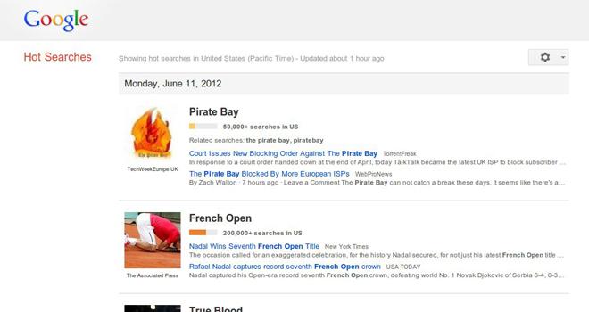 Google actualiza Hot Searches