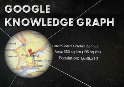 Google knowledge graph: un motor de búsqueda intelligente