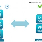 Movistar lanza app para facilitar gestiones de las Pymes