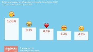 emoji1--620x349