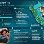 Telefónica lleva cobertura móvil a 1.500 localidades rurales de Perú