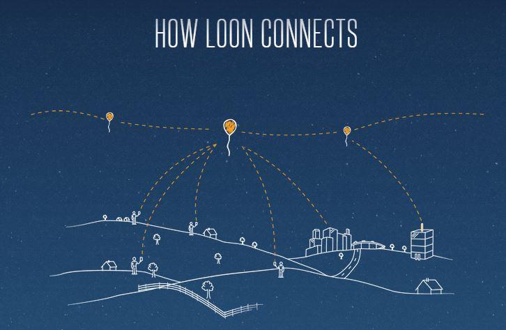 Google prueba globos aerostáticos para llevar internet a zonas remotas