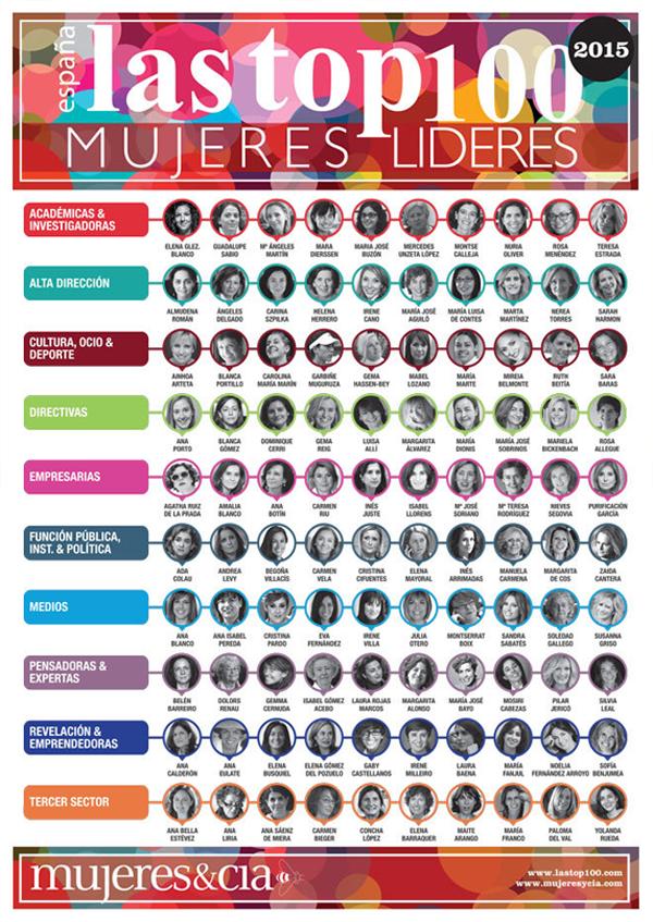 Nuria Oliver, entre las 100 Mujeres Líderes en España