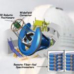 5.000 mini robots para confeccionar un mapa del universo