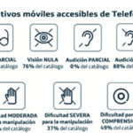 Movistar clasificará su catálogo por criterios de accesibilidad