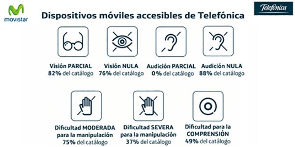 Movistar-clasificará-su-catálogo-por-criterios-de-accesibilidad