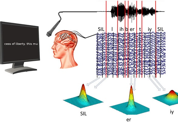 Más-cerca-de-la-transcripción-automática-de-pensamientos