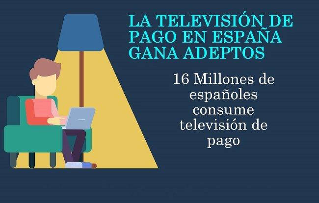 television-de-pago-espana-crece-20