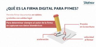 Firma digital Pymes
