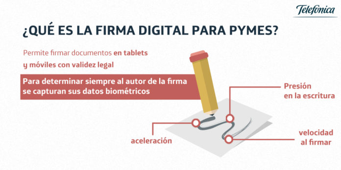 Firma digital Pymes