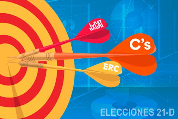 encuesta-elecciones-cataluña-comparativa