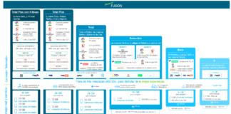 Oferta fusion Movistar. octubre 2018.jpg