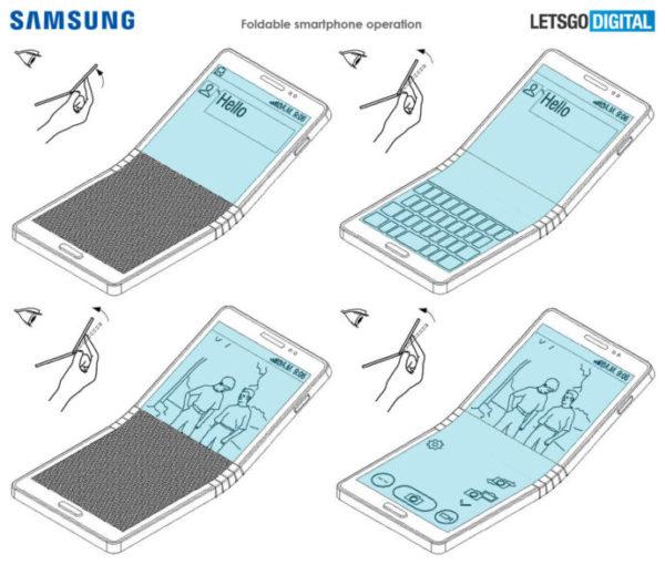 Versión Android Samsung móvil plegable