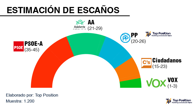 Grafico Andalucia-02