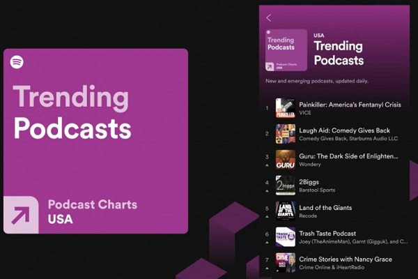Spotify listas de éxitos