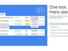 Google Tables